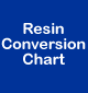 Resin Conversion Chart