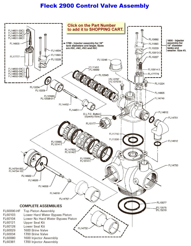 control valve diagram