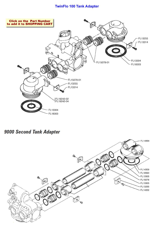 fleck proflo  5000 control valves