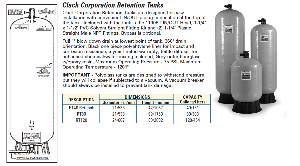 Clack Corporation Retention Tanks Water Softener Parts